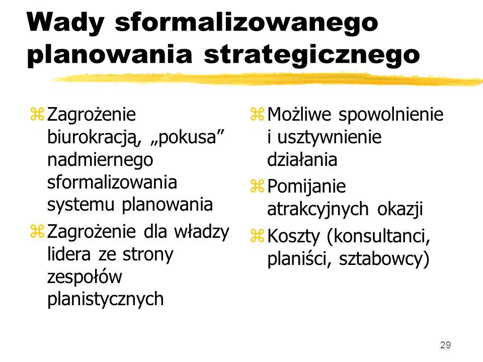 29 Wady sformalizowanego planowania strategicznego zZagrożenie biurokracją, pokusa nadmiernego sformalizowania systemu planowania zZagrożenie dla wład