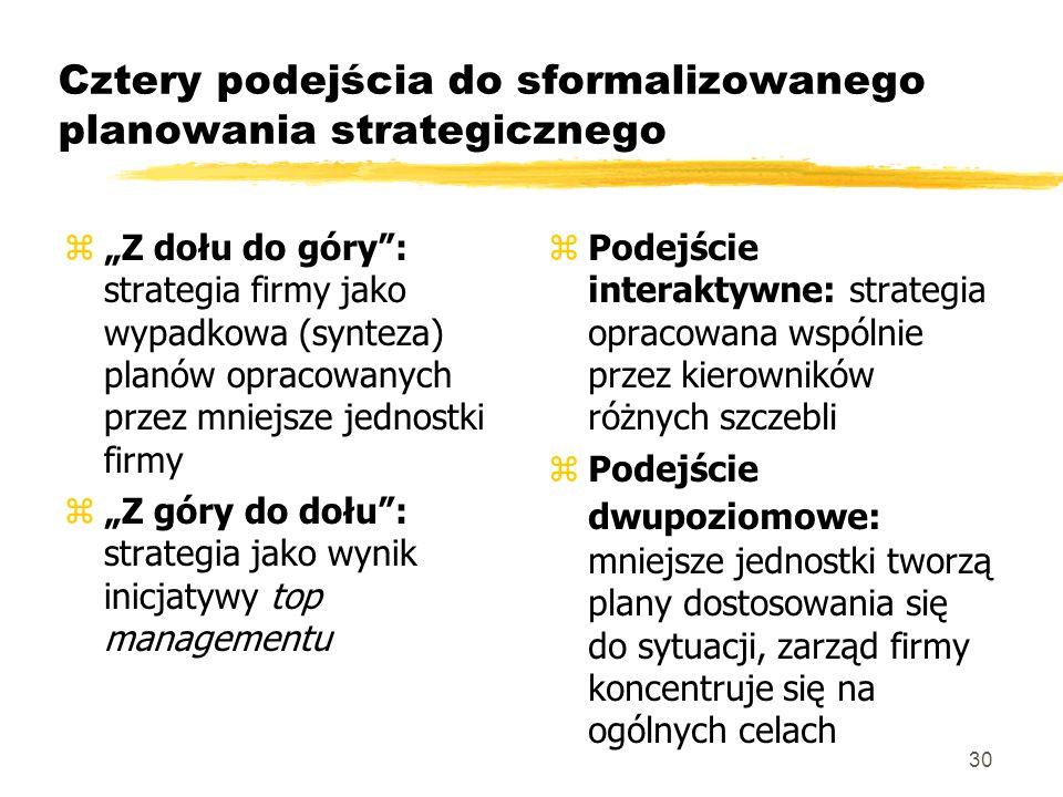 30 Cztery podejścia do sformalizowanego planowania strategicznego zZ dołu do góry: strategia firmy jako wypadkowa (synteza) planów opracowanych przez