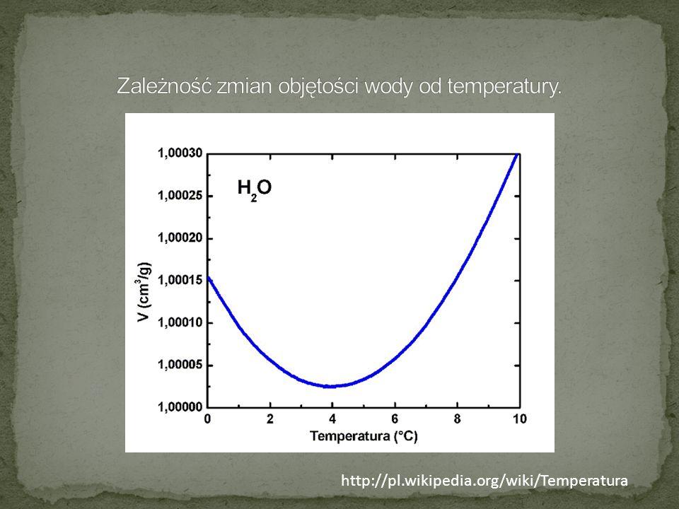 http://pl.wikipedia.org/wiki/Temperatura