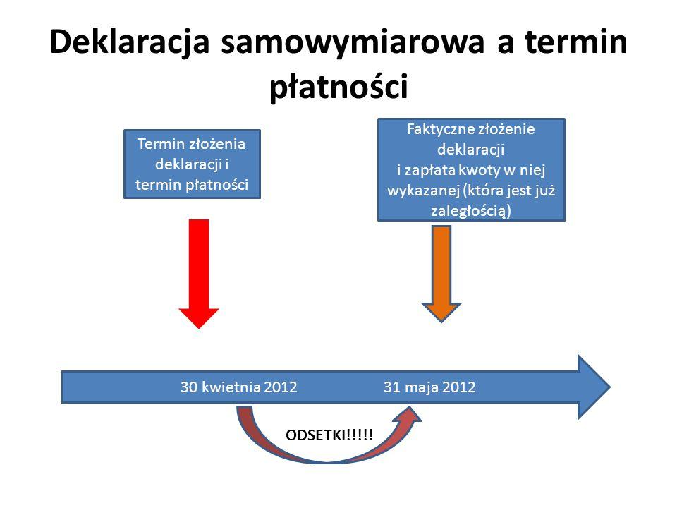Deklaracja samowymiarowa a termin płatności 30 kwietnia 201231 maja 2012 Termin złożenia deklaracji i termin płatności Faktyczne złożenie deklaracji i