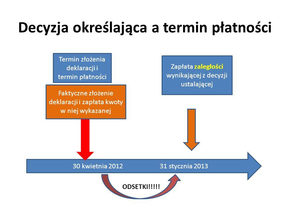 Decyzja określająca a termin płatności 30 kwietnia 201231 stycznia 2013 Termin złożenia deklaracji i termin płatności Zapłata zaległości wynikającej z