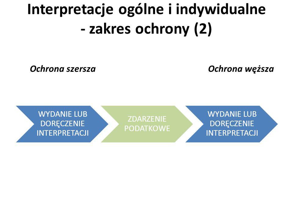 Interpretacje ogólne i indywidualne - zakres ochrony (2) WYDANIE LUB DORĘCZENIE INTERPRETACJI ZDARZENIE PODATKOWE WYDANIE LUB DORĘCZENIE INTERPRETACJI