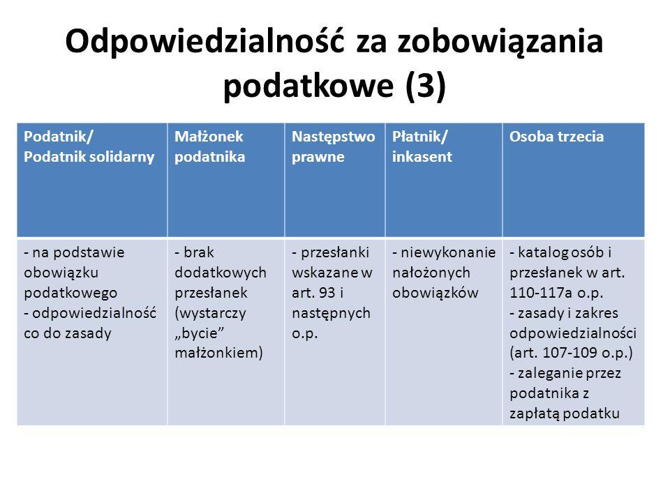 Odpowiedzialność za zobowiązania podatkowe (3) Podatnik/ Podatnik solidarny Małżonek podatnika Następstwo prawne Płatnik/ inkasent Osoba trzecia - na