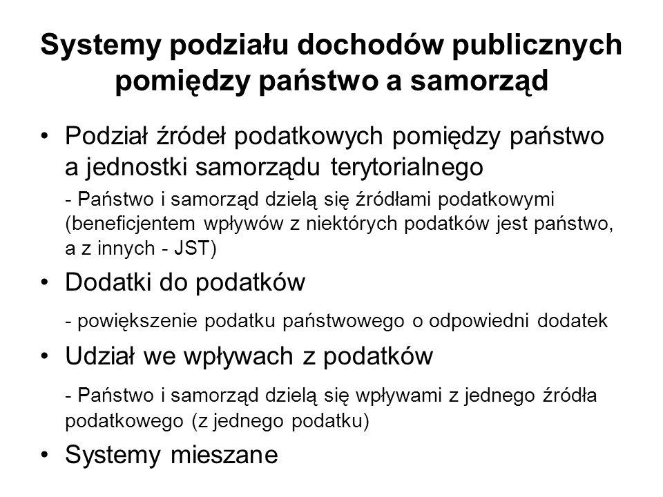 Systemy podziału dochodów publicznych pomiędzy państwo a samorząd Podział źródeł podatkowych pomiędzy państwo a jednostki samorządu terytorialnego - P