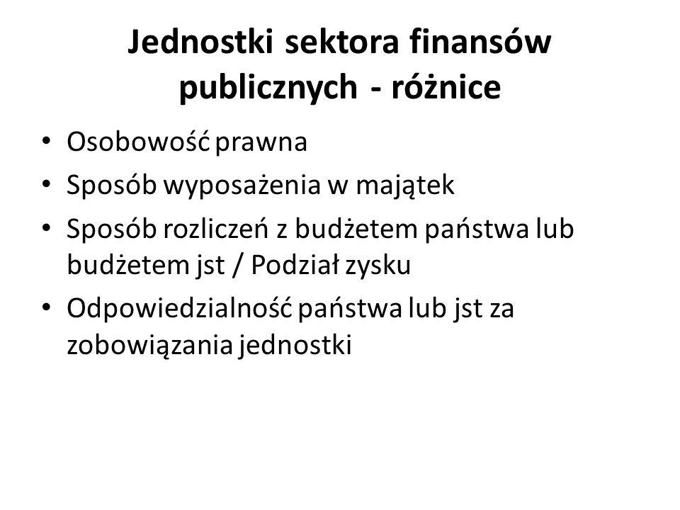 Jednostki sektora finansów publicznych - różnice Osobowość prawna Sposób wyposażenia w majątek Sposób rozliczeń z budżetem państwa lub budżetem jst /