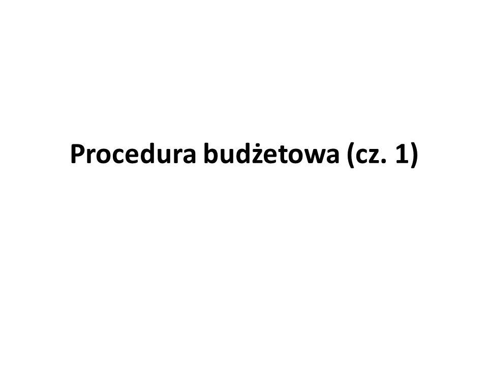 Procedura budżetowa (cz. 1)