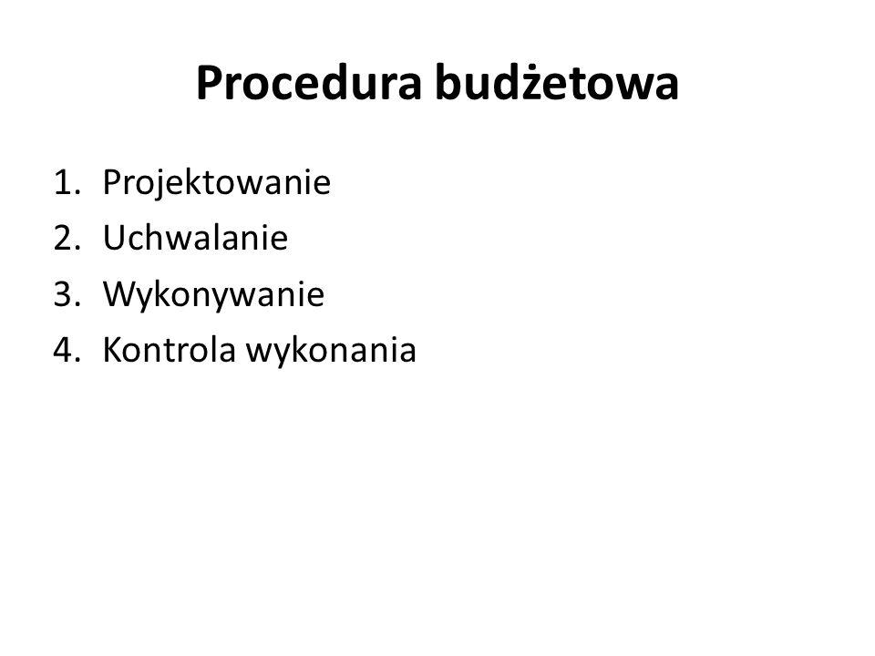 Procedura budżetowa 1.Projektowanie 2.Uchwalanie 3.Wykonywanie 4.Kontrola wykonania