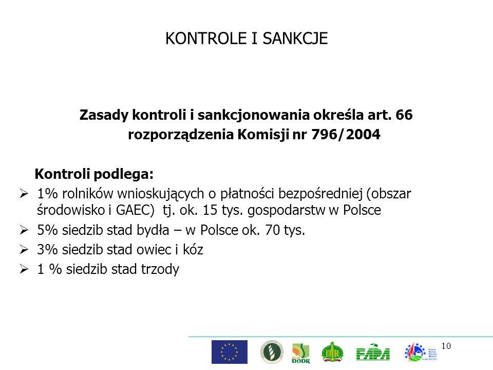 10 KONTROLE I SANKCJE Zasady kontroli i sankcjonowania określa art. 66 rozporządzenia Komisji nr 796/2004 Kontroli podlega: 1% rolników wnioskujących