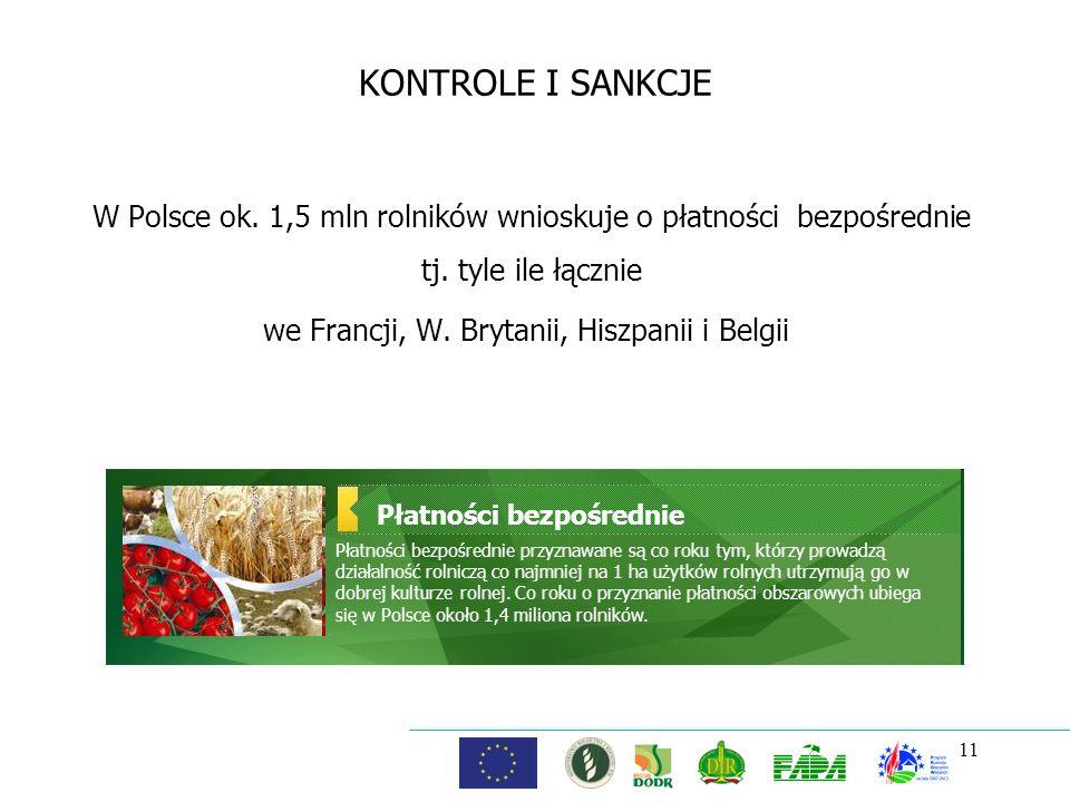 11 KONTROLE I SANKCJE W Polsce ok. 1,5 mln rolników wnioskuje o płatności bezpośrednie tj. tyle ile łącznie we Francji, W. Brytanii, Hiszpanii i Belgi