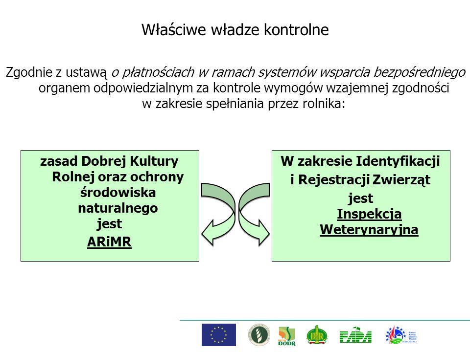 zasad Dobrej Kultury Rolnej oraz ochrony środowiska naturalnego jest ARiMR W zakresie Identyfikacji i Rejestracji Zwierząt jest Inspekcja Weterynaryjn