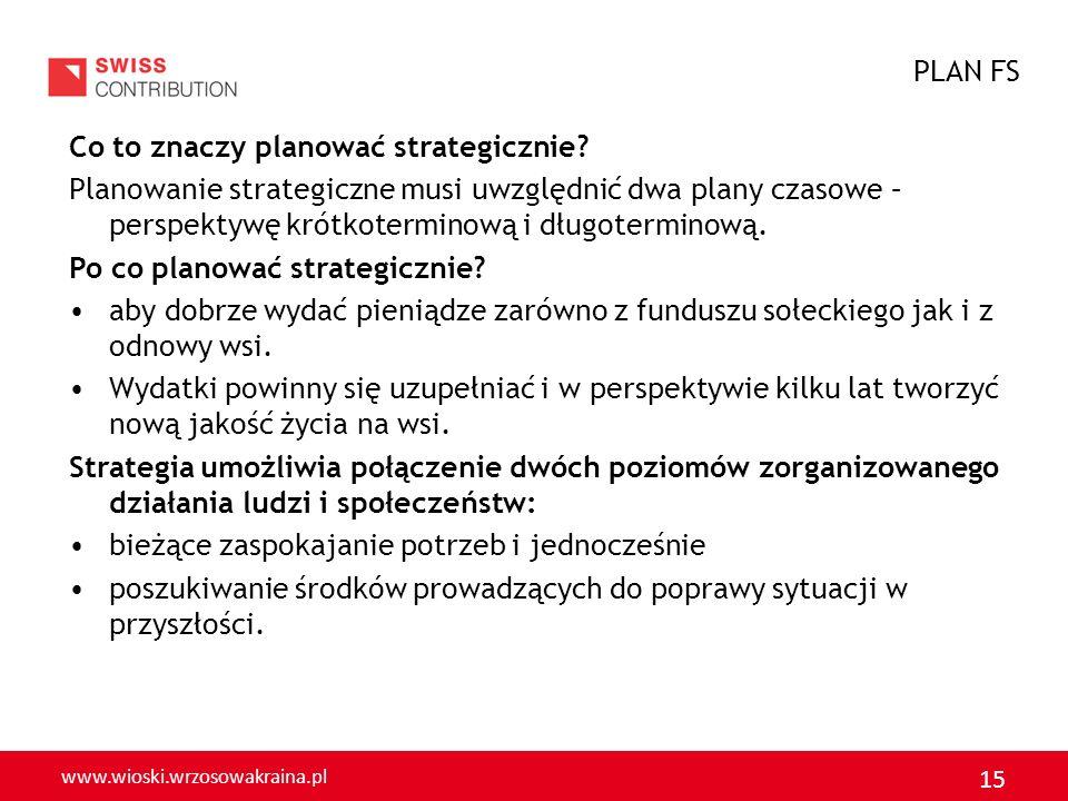 www.wioski.wrzosowakraina.pl 15 Co to znaczy planować strategicznie? Planowanie strategiczne musi uwzględnić dwa plany czasowe – perspektywę krótkoter