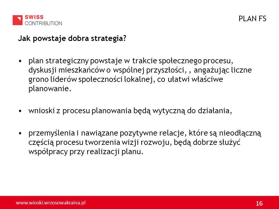www.wioski.wrzosowakraina.pl 16 Jak powstaje dobra strategia? plan strategiczny powstaje w trakcie społecznego procesu, dyskusji mieszkańców o wspólne