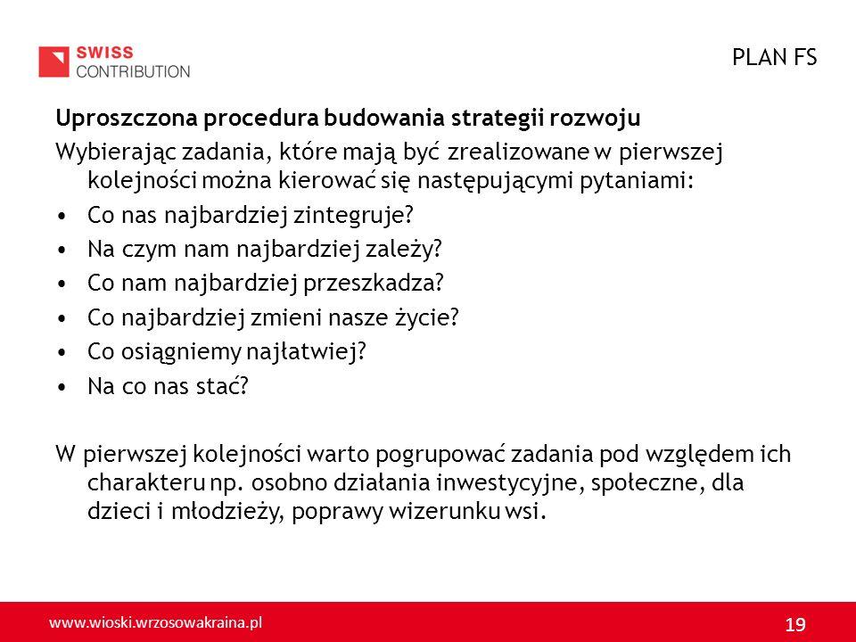 www.wioski.wrzosowakraina.pl 19 Uproszczona procedura budowania strategii rozwoju Wybierając zadania, które mają być zrealizowane w pierwszej kolejnoś