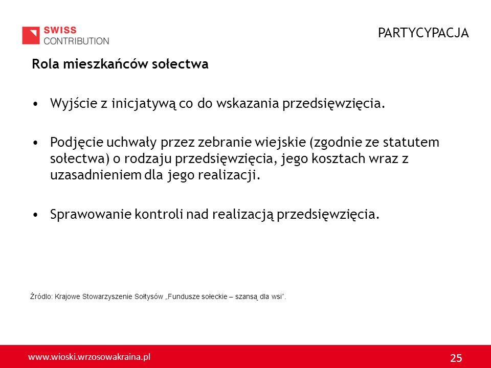 www.wioski.wrzosowakraina.pl 25 PARTYCYPACJA Źródlo: Krajowe Stowarzyszenie Sołtysów Fundusze sołeckie – szansą dla wsi. Rola mieszkańców sołectwa Wyj