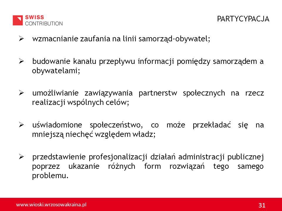 www.wioski.wrzosowakraina.pl 31 wzmacnianie zaufania na linii samorząd-obywatel; budowanie kanału przepływu informacji pomiędzy samorządem a obywatela