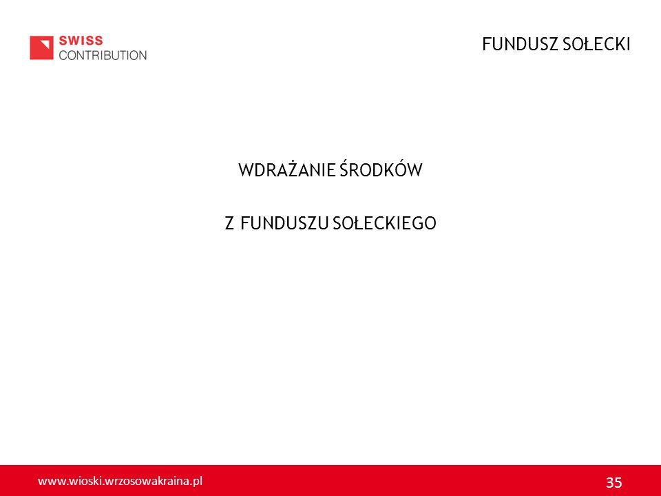 www.wioski.wrzosowakraina.pl 35 WDRAŻANIE ŚRODKÓW Z FUNDUSZU SOŁECKIEGO FUNDUSZ SOŁECKI