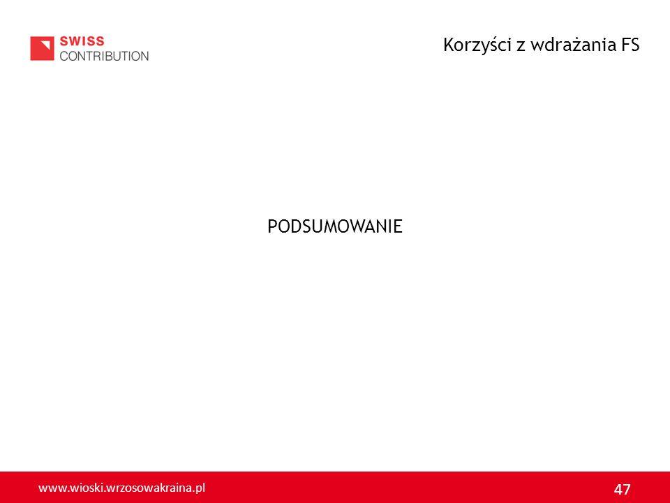 www.wioski.wrzosowakraina.pl 47 PODSUMOWANIE Korzyści z wdrażania FS