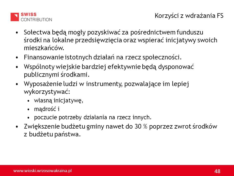 www.wioski.wrzosowakraina.pl 48 Sołectwa będą mogły pozyskiwać za pośrednictwem funduszu środki na lokalne przedsięwzięcia oraz wspierać inicjatywy sw