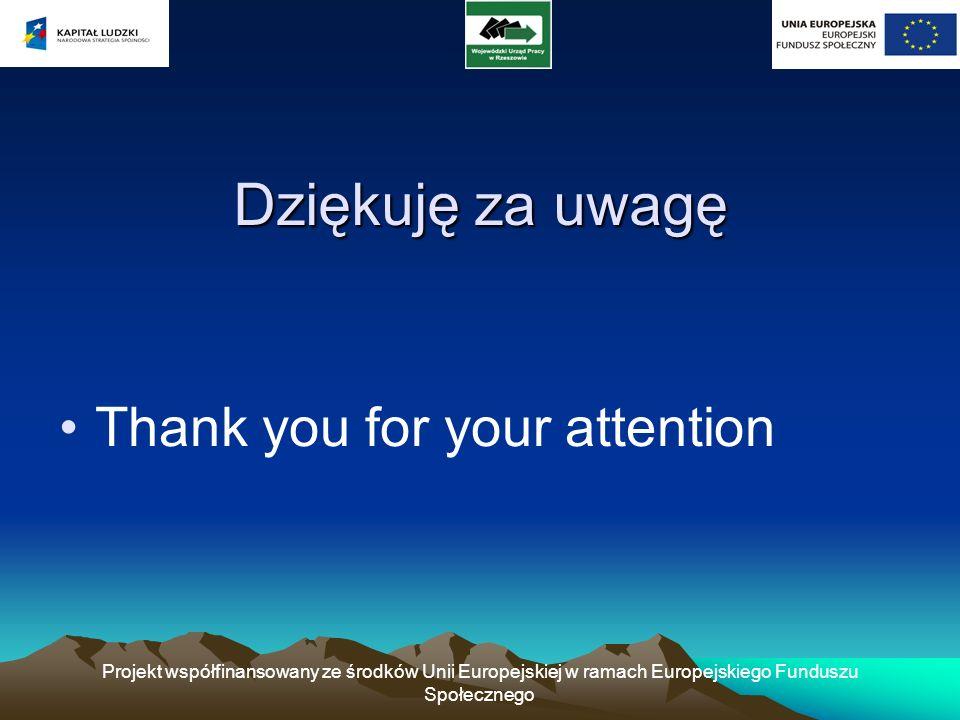 Projekt współfinansowany ze środków Unii Europejskiej w ramach Europejskiego Funduszu Społecznego Dziękuję za uwagę Thank you for your attention