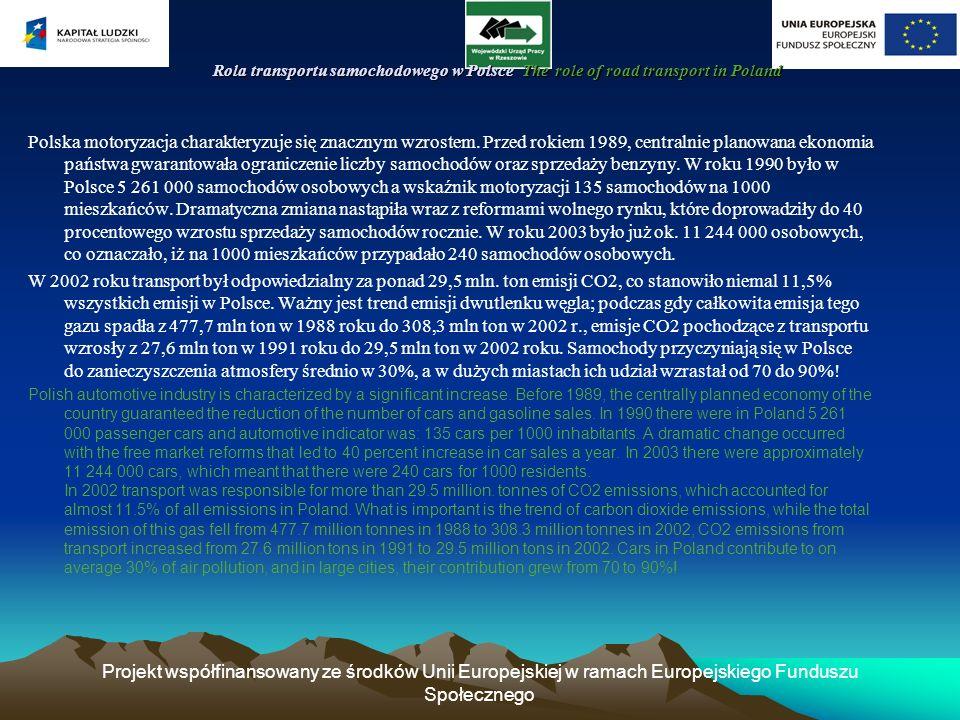 Projekt współfinansowany ze środków Unii Europejskiej w ramach Europejskiego Funduszu Społecznego Rola transportu samochodowego w Polsce The role of r