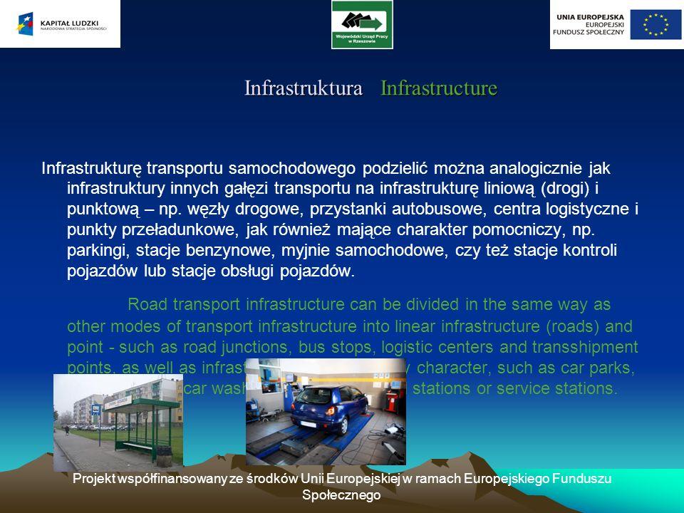 Projekt współfinansowany ze środków Unii Europejskiej w ramach Europejskiego Funduszu Społecznego Typy transportu drogowego Types of road transport Ustawa o transporcie drogowym w rozdziale 1, art.