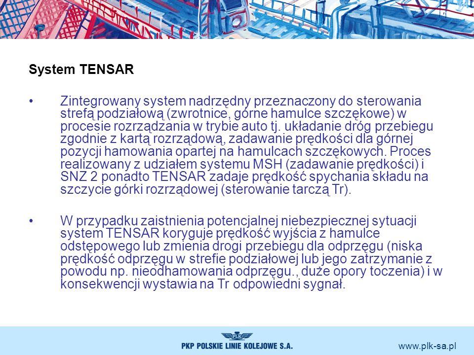 www.plk-sa.pl System TENSAR Zintegrowany system nadrzędny przeznaczony do sterowania strefą podziałową (zwrotnice, górne hamulce szczękowe) w procesie