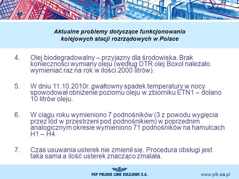 www.plk-sa.pl Aktualne problemy dotyczące funkcjonowania kolejowych stacji rozrządowych w Polsce 4.Olej biodegradowalny – przyjazny dla środowiska. Br
