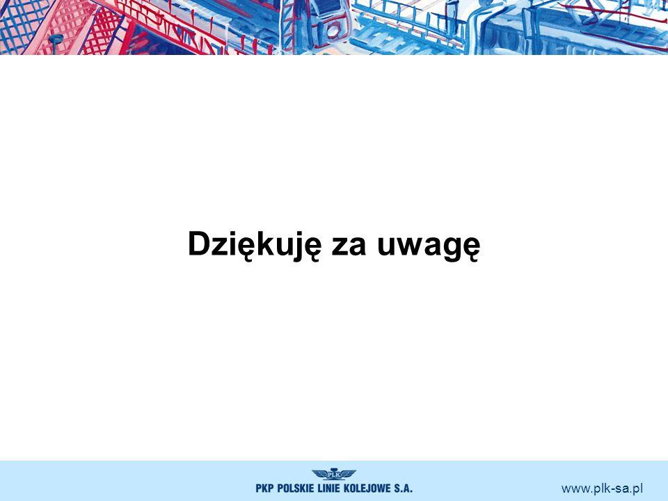 www.plk-sa.pl Dziękuję za uwagę