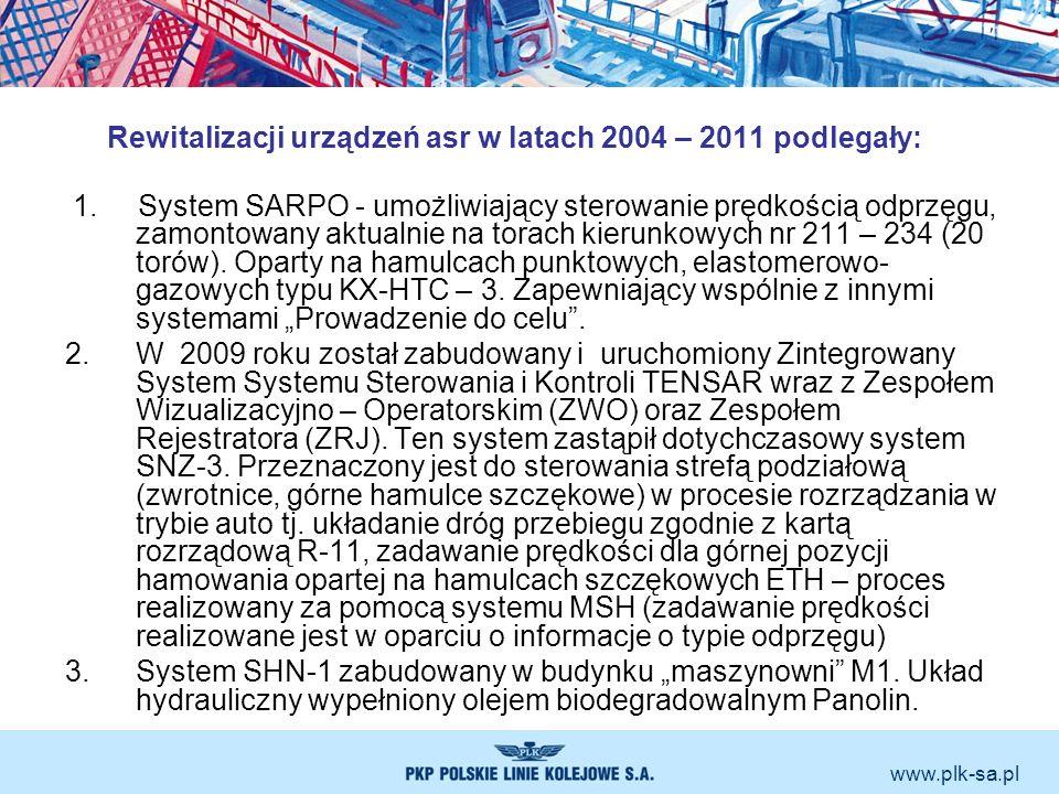 www.plk-sa.pl Rewitalizacji urządzeń asr w latach 2004 – 2011 podlegały: 1. System SARPO - umożliwiający sterowanie prędkością odprzęgu, zamontowany a