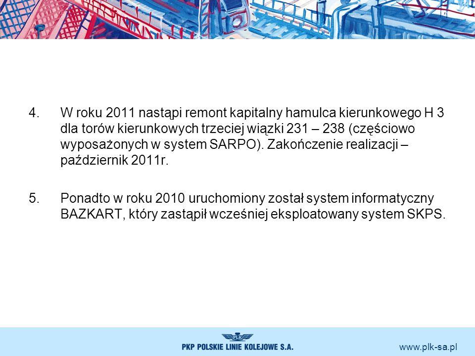 www.plk-sa.pl 4.W roku 2011 nastąpi remont kapitalny hamulca kierunkowego H 3 dla torów kierunkowych trzeciej wiązki 231 – 238 (częściowo wyposażonych
