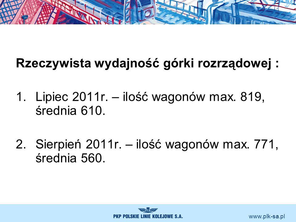 www.plk-sa.pl Rzeczywista wydajność górki rozrządowej : 1.Lipiec 2011r. – ilość wagonów max. 819, średnia 610. 2.Sierpień 2011r. – ilość wagonów max.