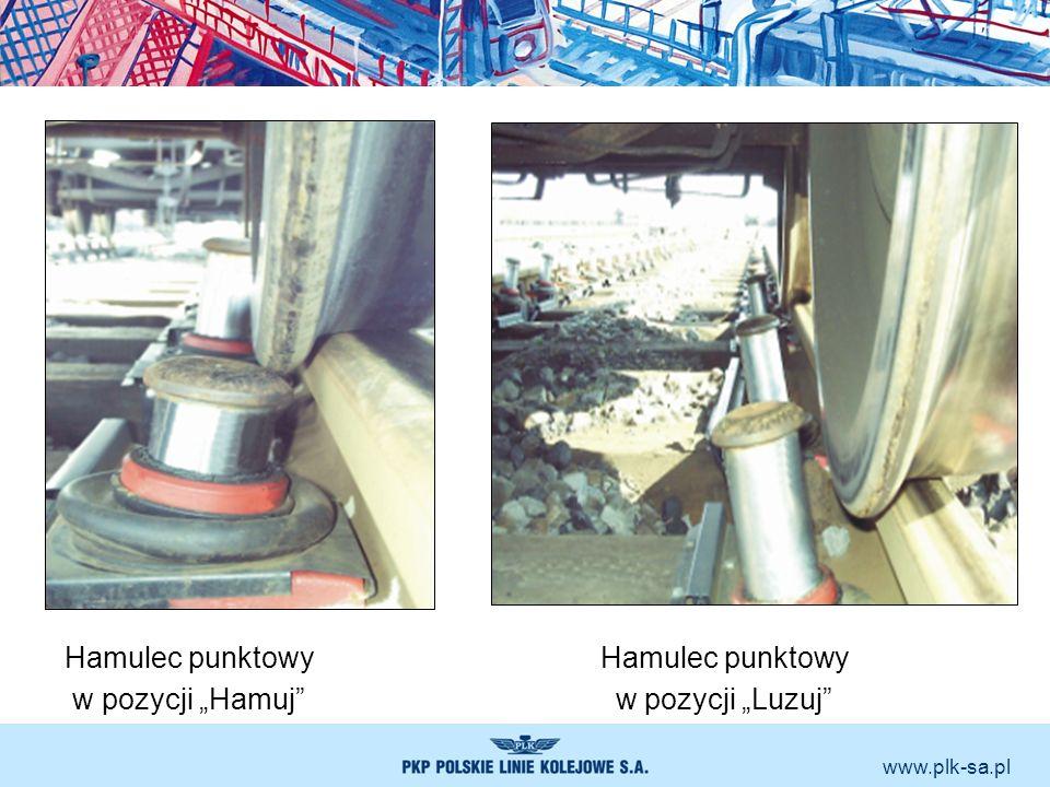 www.plk-sa.pl Hamulec punktowy w pozycji Hamuj w pozycji Luzuj