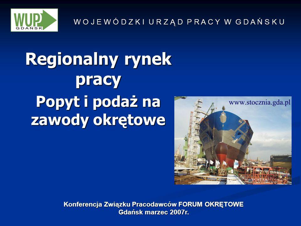 Regionalny rynek pracy Popyt i podaż na zawody okrętowe W O J E W Ó D Z K I U R Z Ą D P R A C Y W G D A Ń S K U Konferencja Związku Pracodawców FORUM