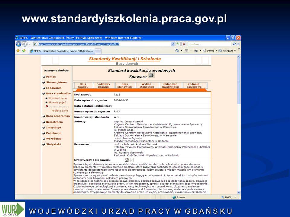 W O J E W Ó D Z K I U R Z Ą D P R A C Y W G D A Ń S K U www.standardyiszkolenia.praca.gov.pl