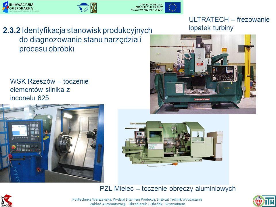 Politechnika Warszawska, Wydział Inżynierii Produkcji, Instytut Technik Wytwarzania Zakład Automatyzacji, Obrabiarek i Obróbki Skrawaniem Trójosiowy czujnik drgań PCB PIEZOTRONIC S 356A16 Trójosiowy czujnik sił KISTLER 9017B Czujnik emisji akustycznej KISTLER 8152B NI PCI-6111 (5MS/s) NI PCI-6221 (250 kS/s) Program do akwizycji danych 2.3.3 Dobór metody diagnostycznej i odpowiednich czujników, mierzących wybrane wielkości fizyczne oraz opracowanie, instalacja i testowanie torów pomiarowych działających w warunkach produkcyjnych, możliwie bezobsługowo