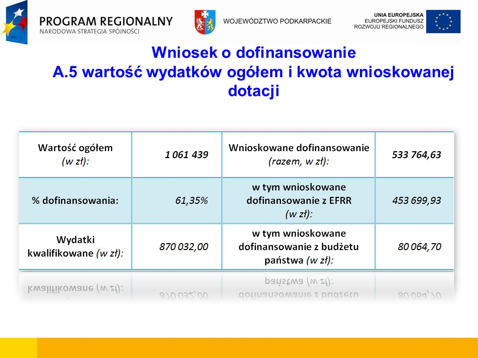 Wniosek o dofinansowanie A.5 wartość wydatków ogółem i kwota wnioskowanej dotacji