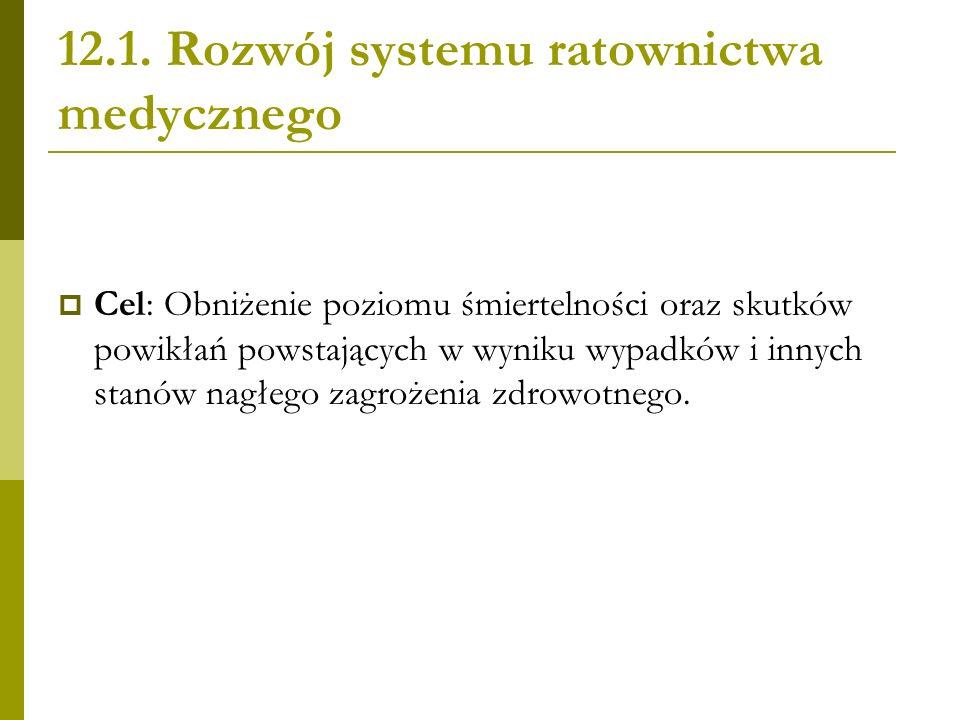 12.1. Rozwój systemu ratownictwa medycznego Cel: Obniżenie poziomu śmiertelności oraz skutków powikłań powstających w wyniku wypadków i innych stanów