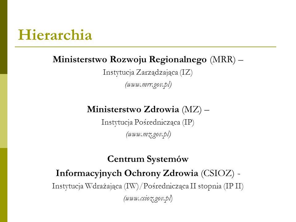 Hierarchia Ministerstwo Rozwoju Regionalnego (MRR) – Instytucja Zarządzająca (IZ) (www.mrr.gov.pl) Ministerstwo Zdrowia (MZ) – Instytucja Pośrednicząc