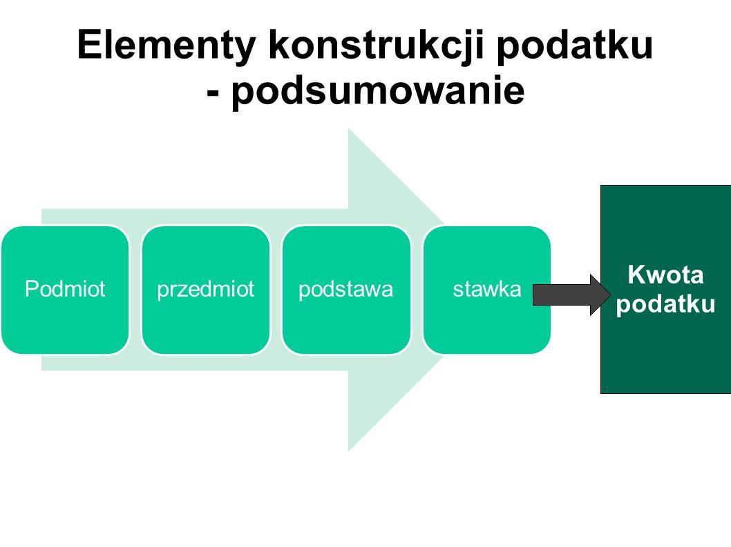 Elementy konstrukcji podatku - podsumowanie Podmiotprzedmiotpodstawastawka Kwota podatku