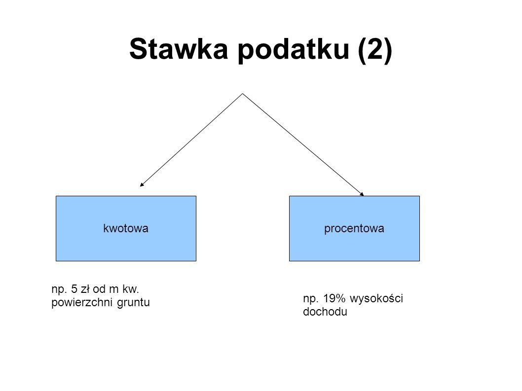 Stawka podatku (2) kwotowaprocentowa np. 5 zł od m kw. powierzchni gruntu np. 19% wysokości dochodu