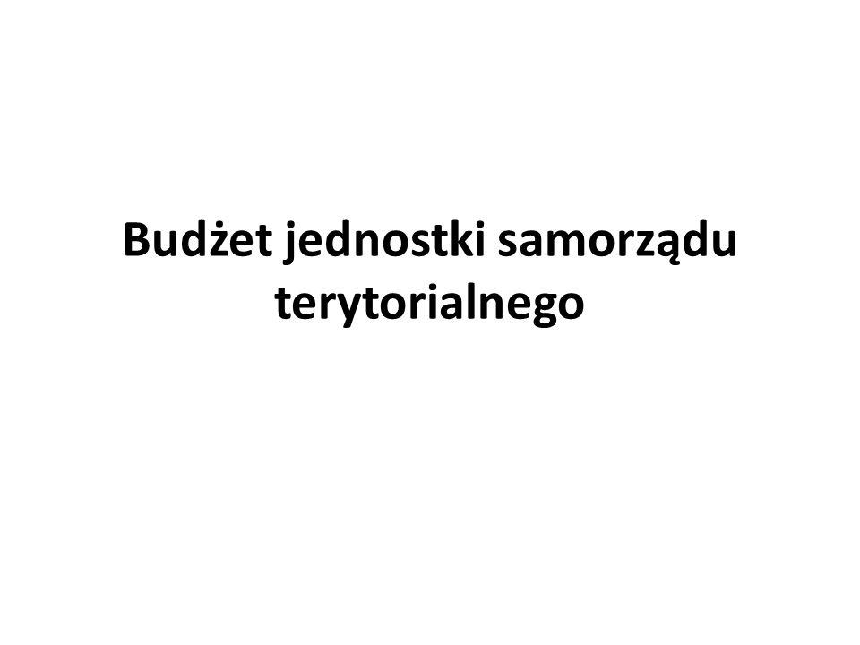 Budżet jednostki samorządu terytorialnego