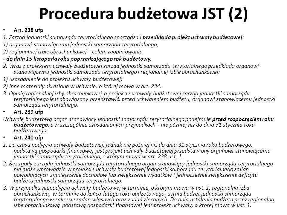 Procedura budżetowa JST (2) Art. 238 ufp 1. Zarząd jednostki samorządu terytorialnego sporządza i przedkłada projekt uchwały budżetowej: 1) organowi s