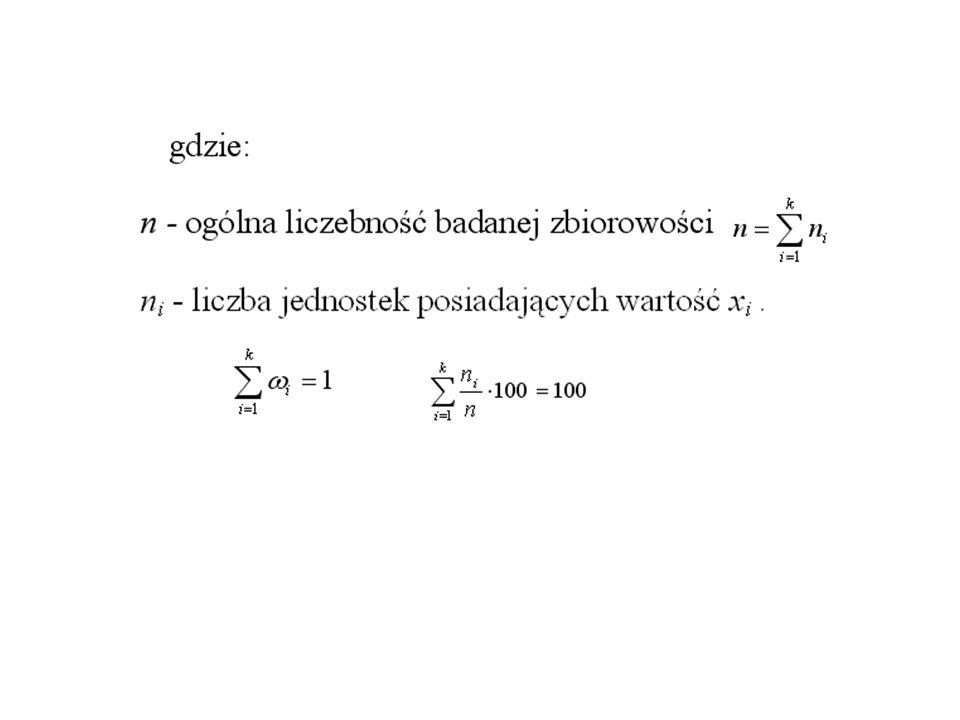 Szereg rozdzielczy przedziałowy składa się z wartości przedstawionych w postaci tzw.