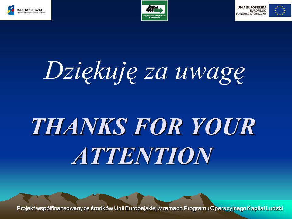 THANKS FOR YOUR ATTENTION Dziękuję za uwagę Projekt współfinansowany ze środków Unii Europejskiej w ramach Programu Operacyjnego Kapitał Ludzki