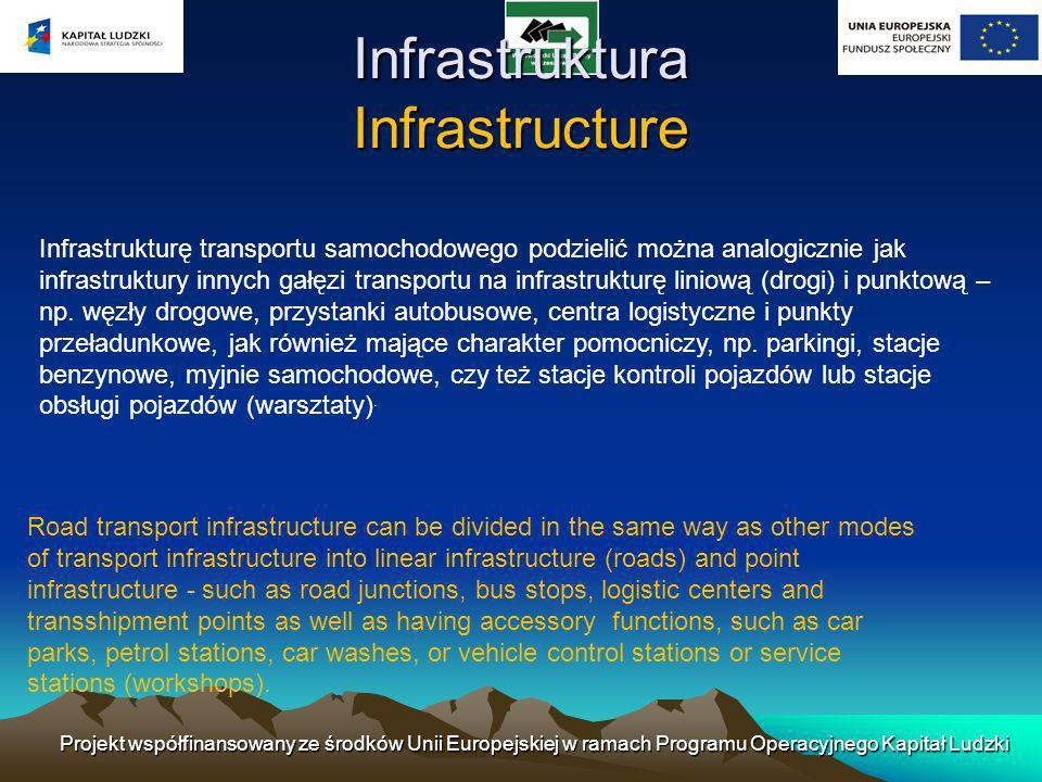 Infrastrukturę transportu samochodowego podzielić można analogicznie jak infrastruktury innych gałęzi transportu na infrastrukturę liniową (drogi) i punktową – np.