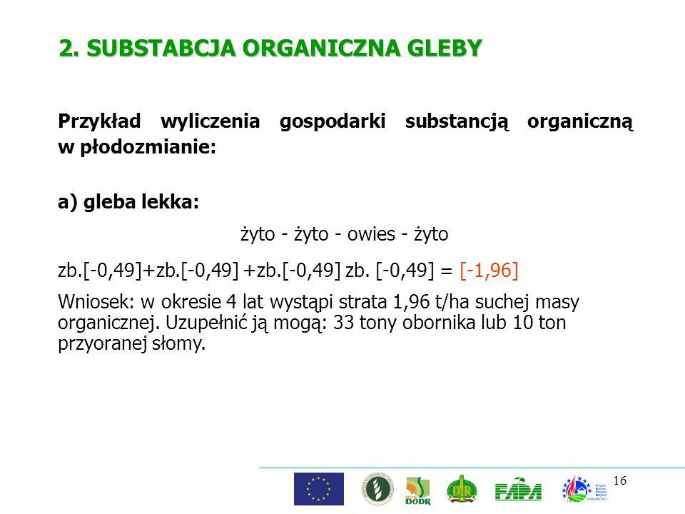 16 2. SUBSTABCJA ORGANICZNA GLEBY Przykład wyliczenia gospodarki substancją organiczną w płodozmianie: a) gleba lekka: żyto - żyto - owies - żyto zb.[