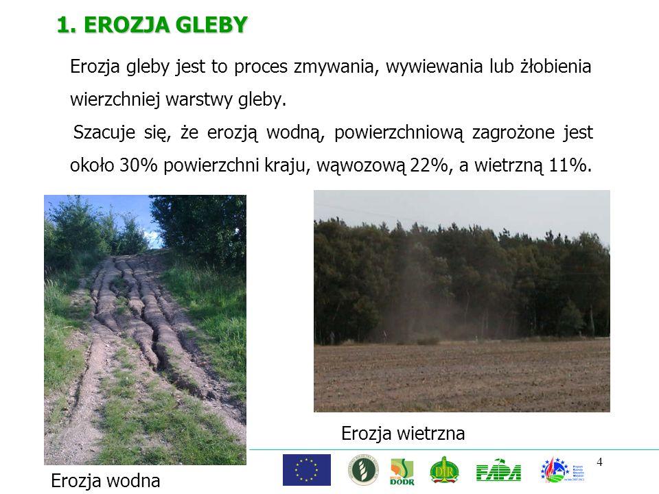4 1. EROZJA GLEBY Erozja gleby jest to proces zmywania, wywiewania lub żłobienia wierzchniej warstwy gleby. Szacuje się, że erozją wodną, powierzchnio