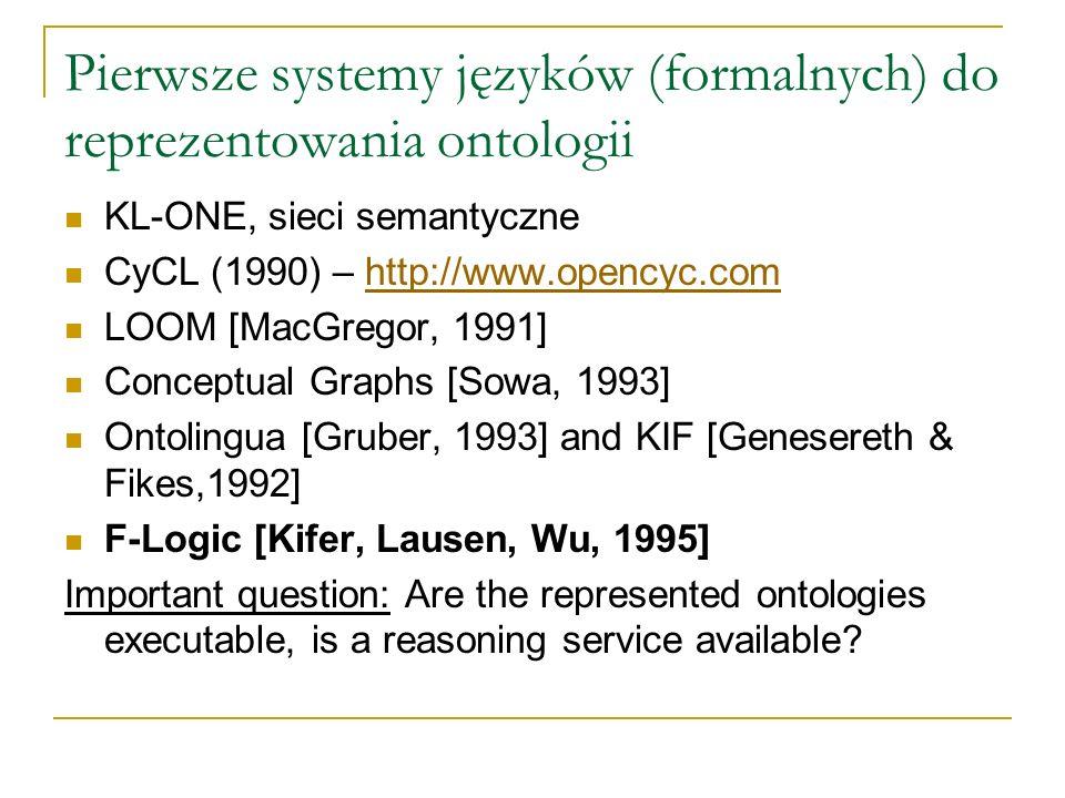 Pierwsze systemy języków (formalnych) do reprezentowania ontologii KL-ONE, sieci semantyczne CyCL (1990) – http://www.opencyc.comhttp://www.opencyc.co