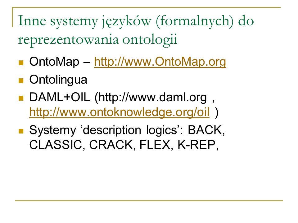 Inne systemy języków (formalnych) do reprezentowania ontologii OntoMap – http://www.OntoMap.orghttp://www.OntoMap.org Ontolingua DAML+OIL (http://www.