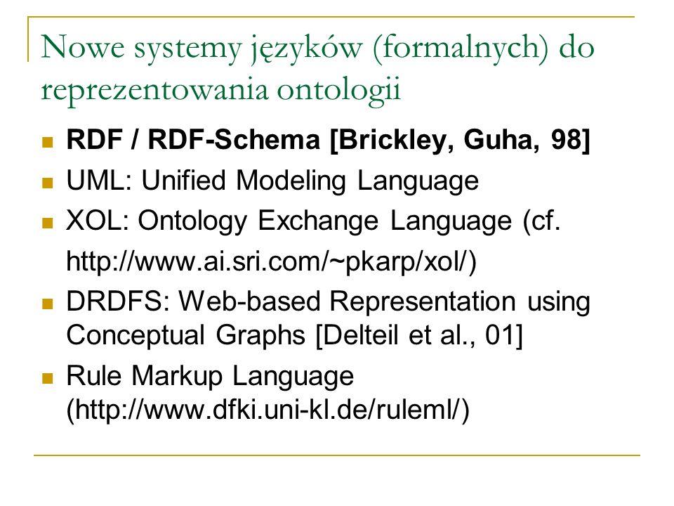 Nowe systemy języków (formalnych) do reprezentowania ontologii RDF / RDF-Schema [Brickley, Guha, 98] UML: Unified Modeling Language XOL: Ontology Exch